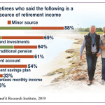 3 lessons from retirees