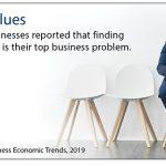 employment blues